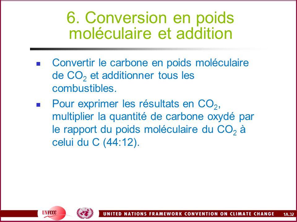 1A.32 6. Conversion en poids moléculaire et addition Convertir le carbone en poids moléculaire de CO 2 et additionner tous les combustibles. Pour expr