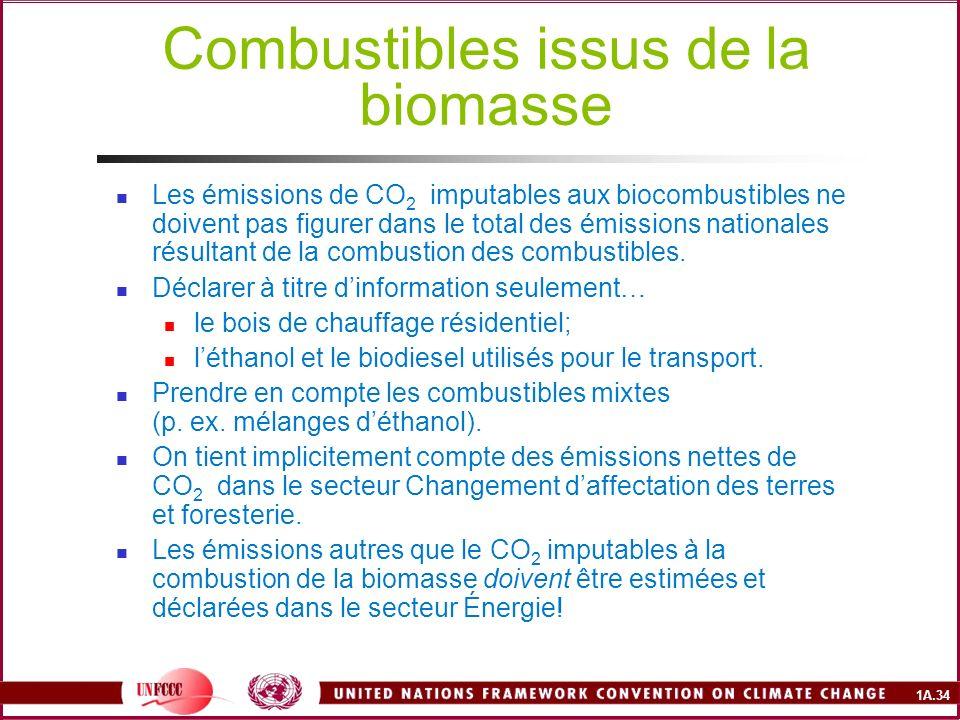 1A.34 Combustibles issus de la biomasse Les émissions de CO 2 imputables aux biocombustibles ne doivent pas figurer dans le total des émissions nation