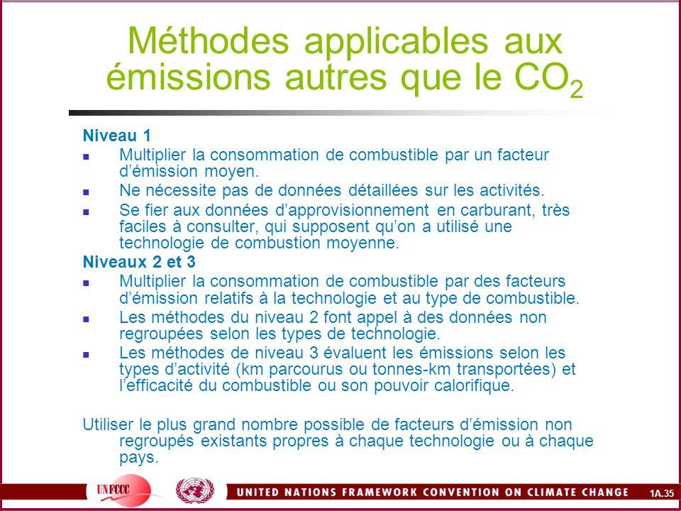 1A.35 Méthodes applicables aux émissions autres que le CO 2 Niveau 1 Multiplier la consommation de combustible par un facteur démission moyen. Ne néce