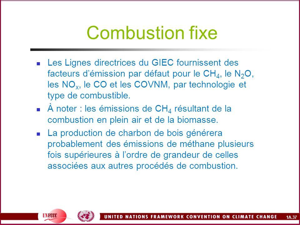 1A.37 Combustion fixe Les Lignes directrices du GIEC fournissent des facteurs démission par défaut pour le CH 4, le N 2 O, les NO x, le CO et les COVN