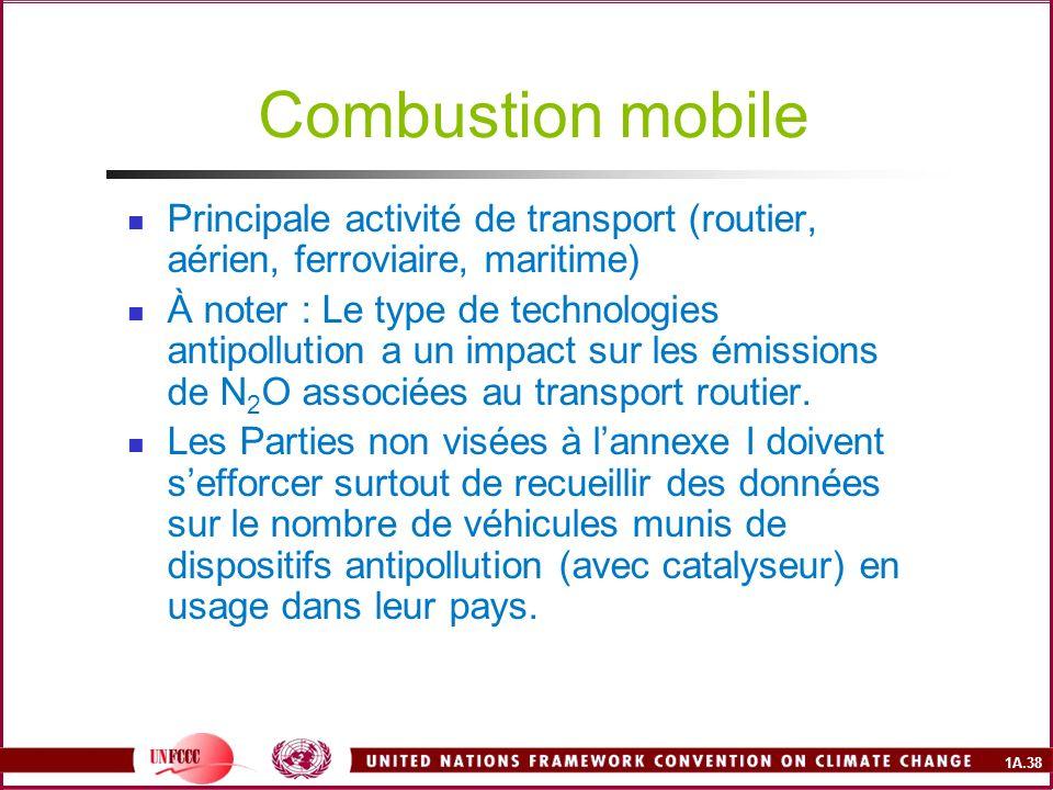 1A.38 Combustion mobile Principale activité de transport (routier, aérien, ferroviaire, maritime) À noter : Le type de technologies antipollution a un