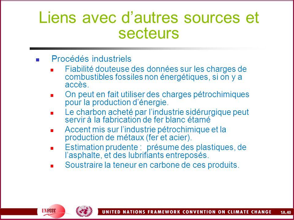 1A.40 Liens avec dautres sources et secteurs Procédés industriels Fiabilité douteuse des données sur les charges de combustibles fossiles non énergéti