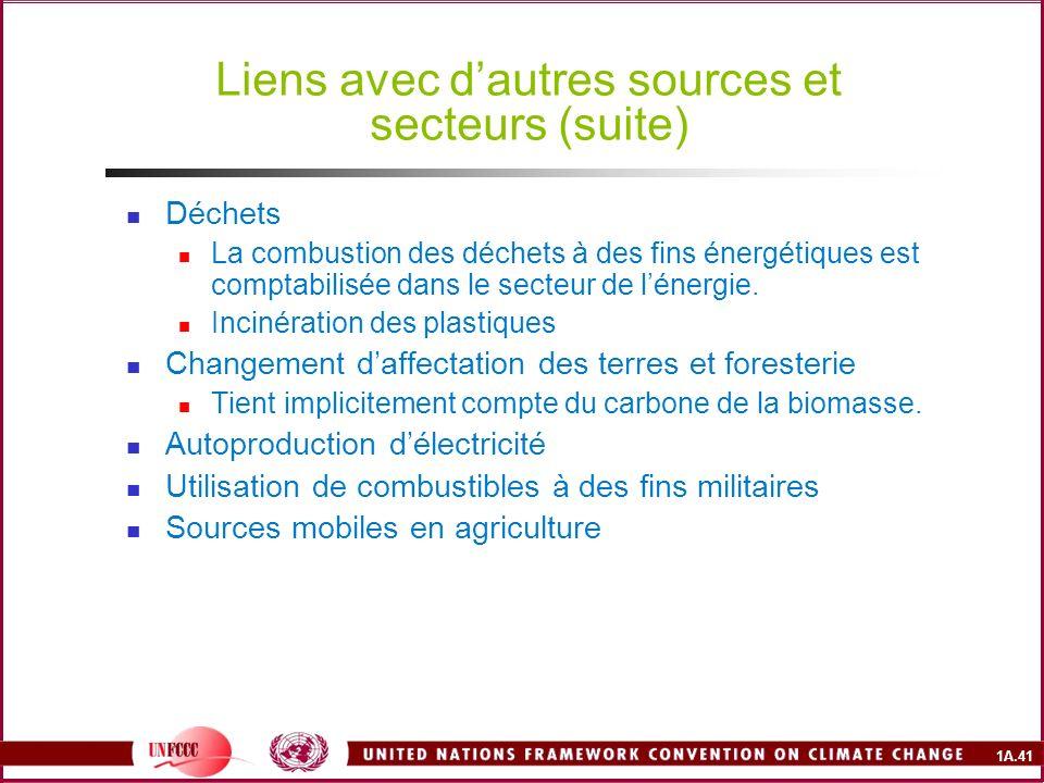 1A.41 Liens avec dautres sources et secteurs (suite) Déchets La combustion des déchets à des fins énergétiques est comptabilisée dans le secteur de lé