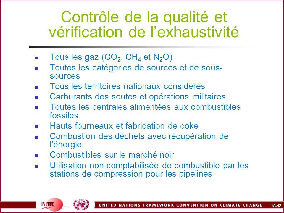 1A.42 Contrôle de la qualité et vérification de lexhaustivité Tous les gaz (CO 2, CH 4 et N 2 O) Toutes les catégories de sources et de sous- sources