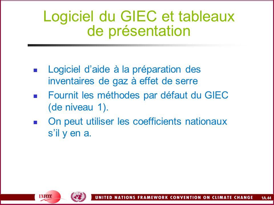 1A.44 Logiciel du GIEC et tableaux de présentation Logiciel daide à la préparation des inventaires de gaz à effet de serre Fournit les méthodes par dé