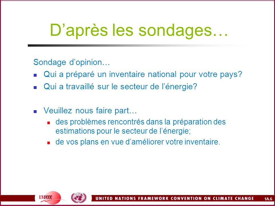 1A.6 Daprès les sondages… Sondage dopinion… Qui a préparé un inventaire national pour votre pays? Qui a travaillé sur le secteur de lénergie? Veuillez