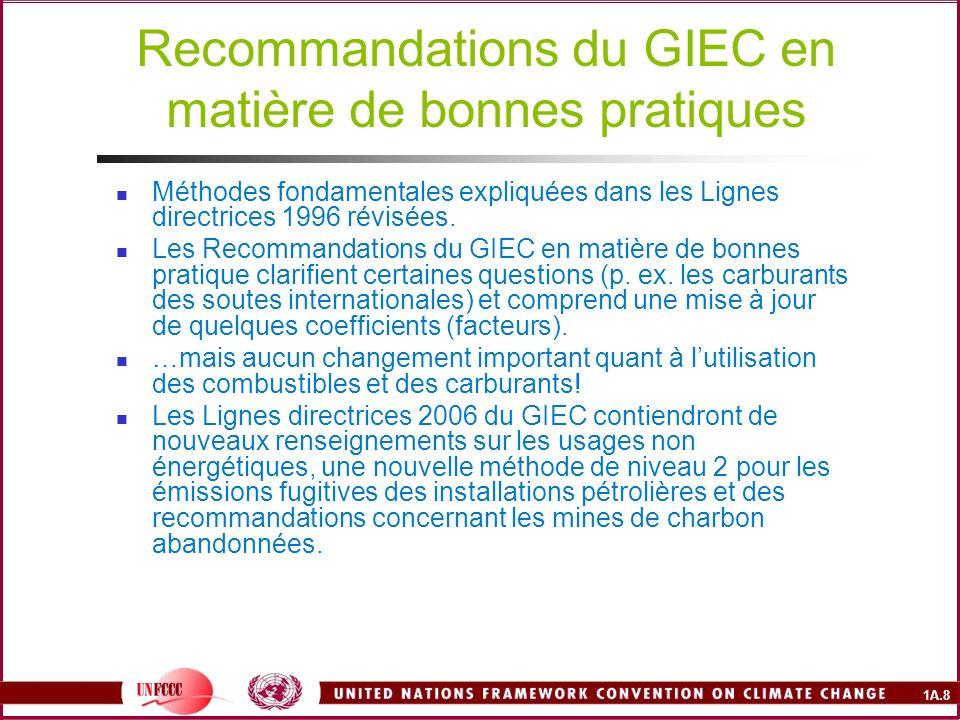 1A.8 Recommandations du GIEC en matière de bonnes pratiques Méthodes fondamentales expliquées dans les Lignes directrices 1996 révisées. Les Recommand