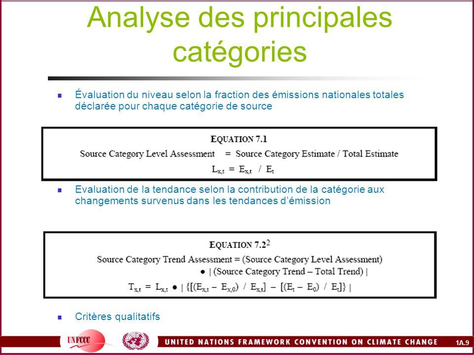 1A.9 Analyse des principales catégories Évaluation du niveau selon la fraction des émissions nationales totales déclarée pour chaque catégorie de sour