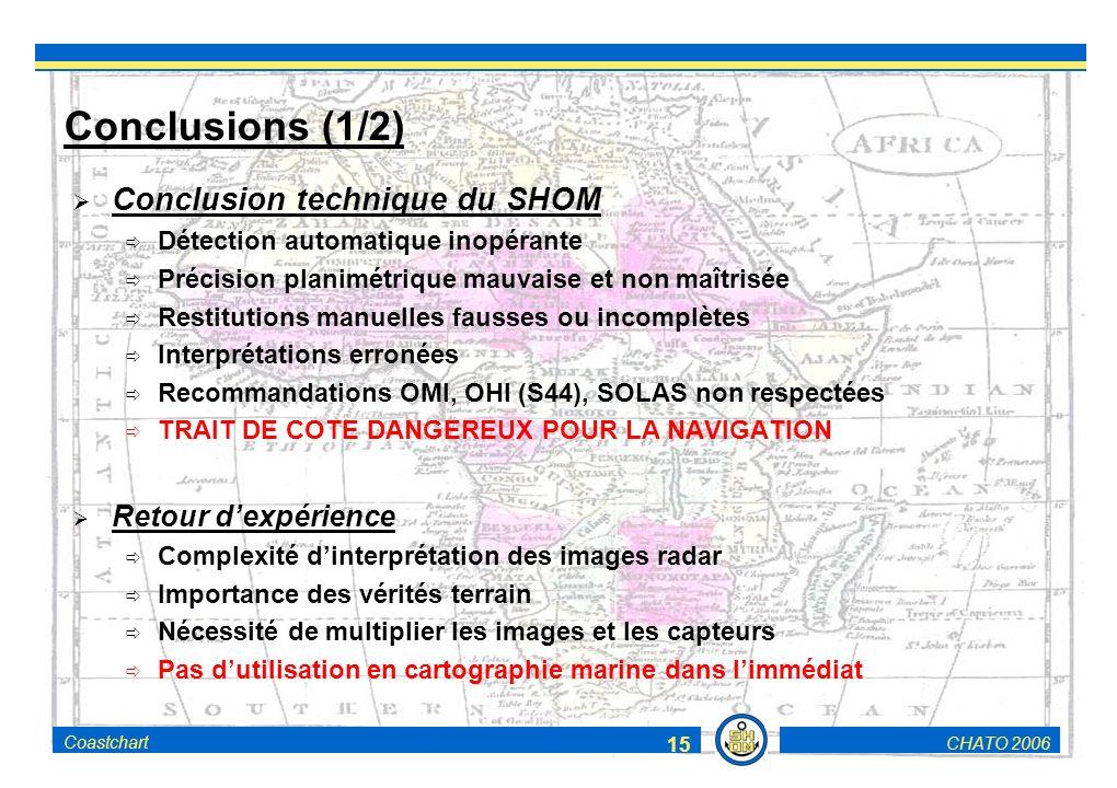 CHATO 2006Coastchart 15 Conclusions (1/2) Conclusion technique du SHOM Détection automatique inopérante Précision planimétrique mauvaise et non maîtrisée Restitutions manuelles fausses ou incomplètes Interprétations erronées Recommandations OMI, OHI (S44), SOLAS non respectées TRAIT DE COTE DANGEREUX POUR LA NAVIGATION Retour dexpérience Complexité dinterprétation des images radar Importance des vérités terrain Nécessité de multiplier les images et les capteurs Pas dutilisation en cartographie marine dans limmédiat