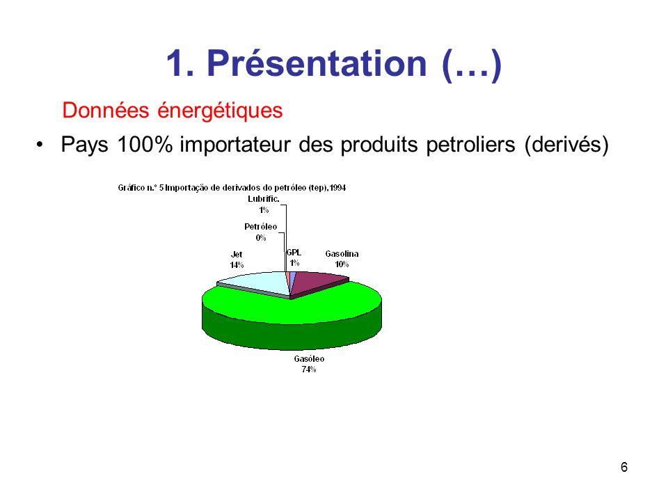 6 1. Présentation (…) Pays 100% importateur des produits petroliers (derivés) Données énergétiques