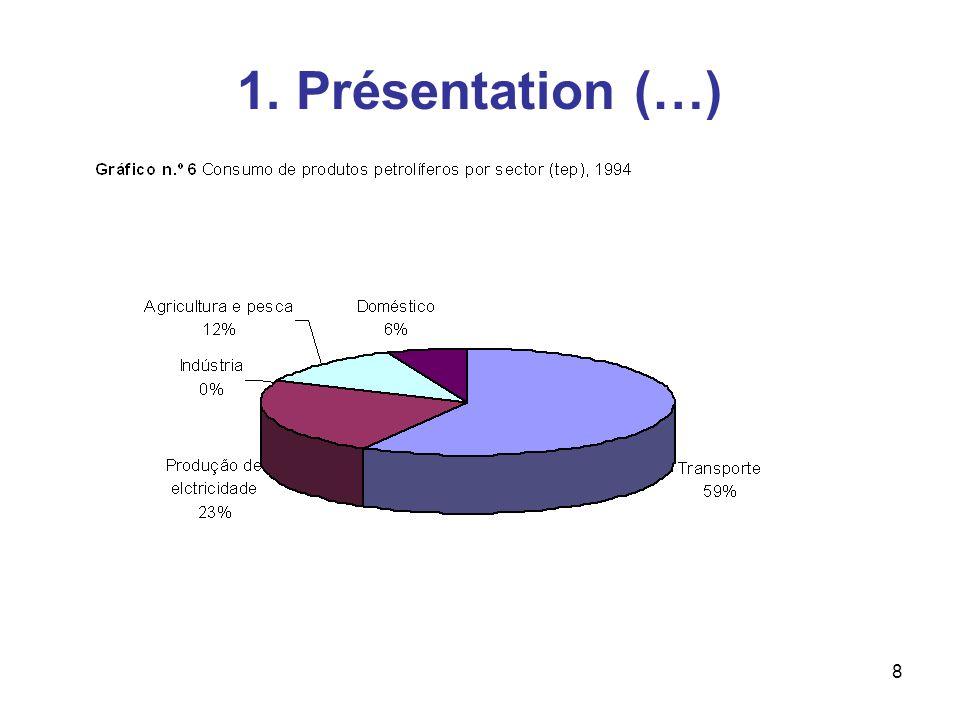 8 1. Présentation (…)