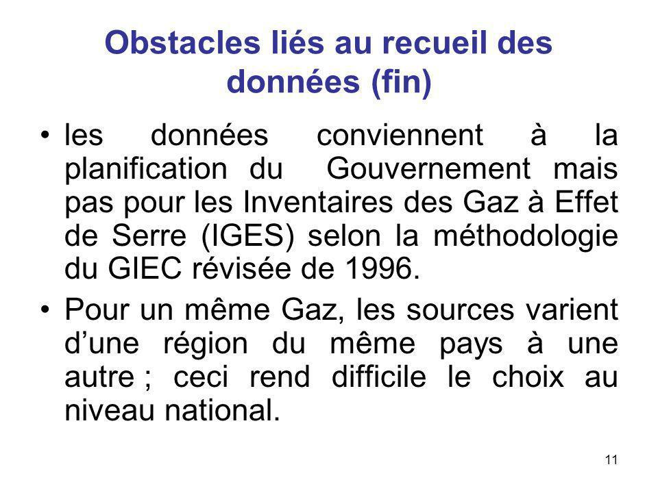 11 Obstacles liés au recueil des données (fin) les données conviennent à la planification du Gouvernement mais pas pour les Inventaires des Gaz à Effet de Serre (IGES) selon la méthodologie du GIEC révisée de 1996.