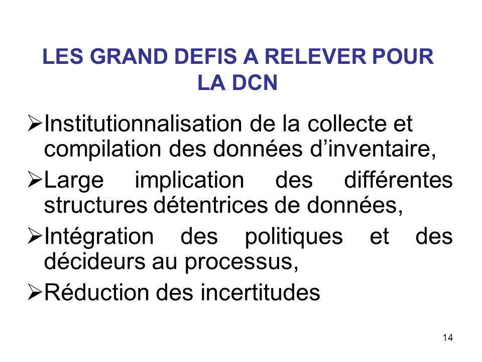 14 LES GRAND DEFIS A RELEVER POUR LA DCN Institutionnalisation de la collecte et compilation des données dinventaire, Large implication des différente