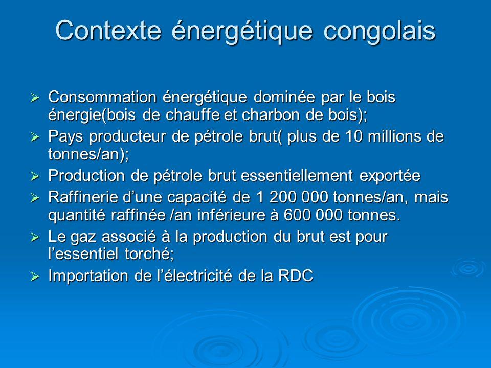 Contexte énergétique congolais Consommation énergétique dominée par le bois énergie(bois de chauffe et charbon de bois); Consommation énergétique domi