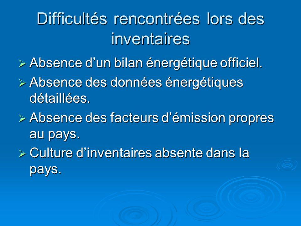 Difficultés rencontrées lors des inventaires Absence dun bilan énergétique officiel. Absence dun bilan énergétique officiel. Absence des données énerg