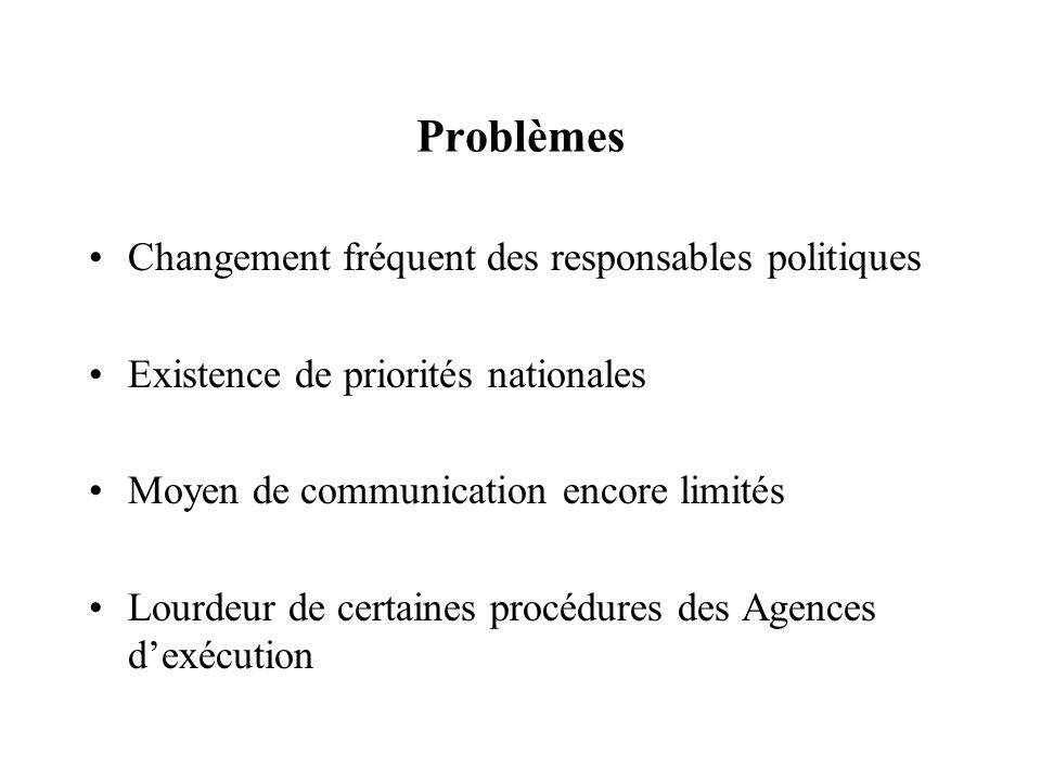 Problèmes Changement fréquent des responsables politiques Existence de priorités nationales Moyen de communication encore limités Lourdeur de certaines procédures des Agences dexécution