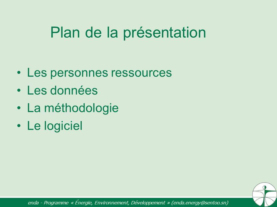Plan de la présentation Les personnes ressources Les données La méthodologie Le logiciel enda - Programme « Énergie, Environnement, Développement » (e