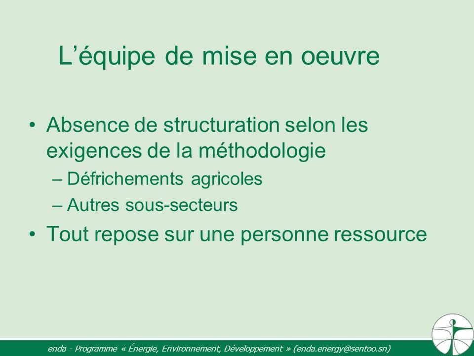 Léquipe de mise en oeuvre Absence de structuration selon les exigences de la méthodologie –Défrichements agricoles –Autres sous-secteurs Tout repose s