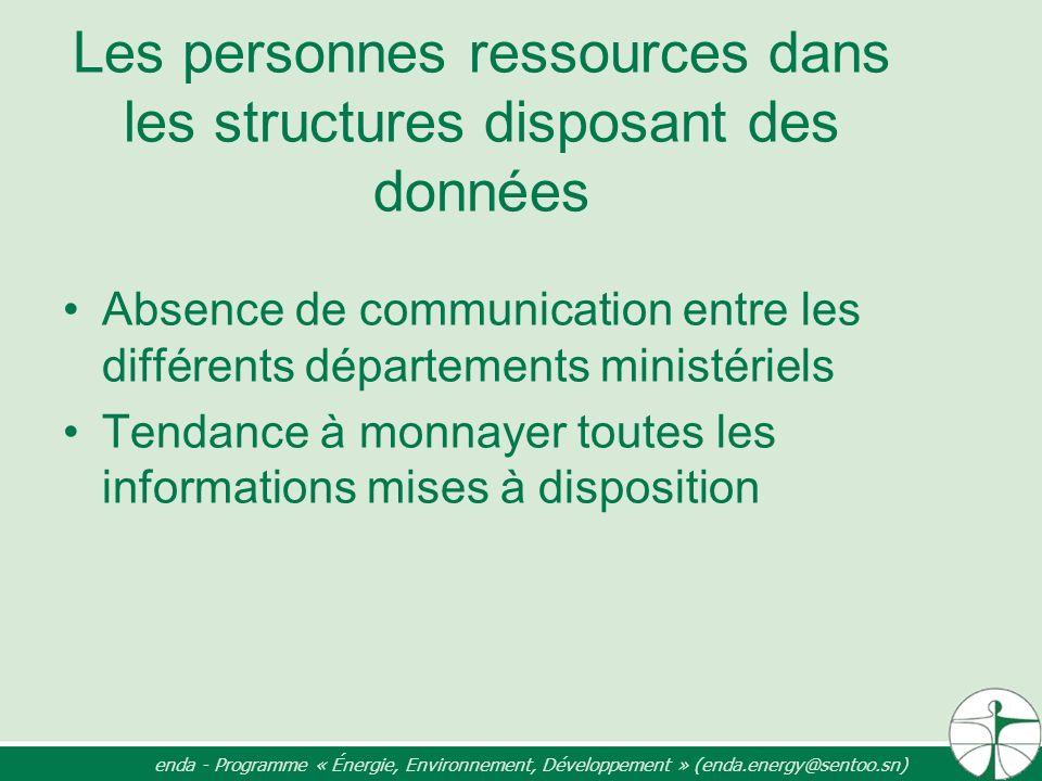 Les personnes ressources dans les structures disposant des données Absence de communication entre les différents départements ministériels Tendance à
