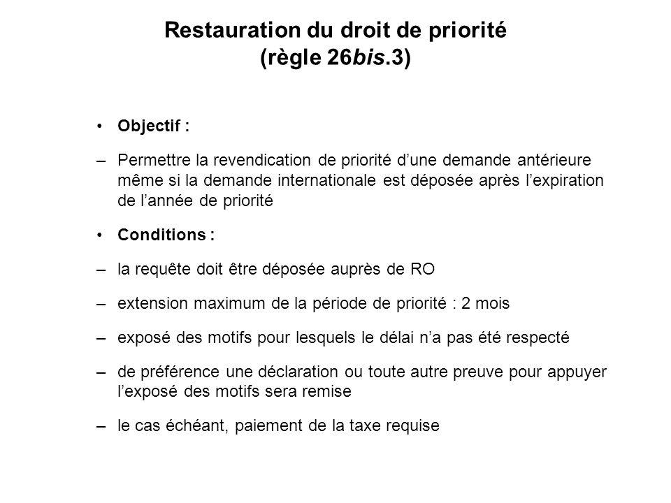 Restauration du droit de priorité (règle 26bis.3) Objectif : –Permettre la revendication de priorité dune demande antérieure même si la demande internationale est déposée après lexpiration de lannée de priorité Conditions : –la requête doit être déposée auprès de RO –extension maximum de la période de priorité : 2 mois –exposé des motifs pour lesquels le délai na pas été respecté –de préférence une déclaration ou toute autre preuve pour appuyer lexposé des motifs sera remise –le cas échéant, paiement de la taxe requise