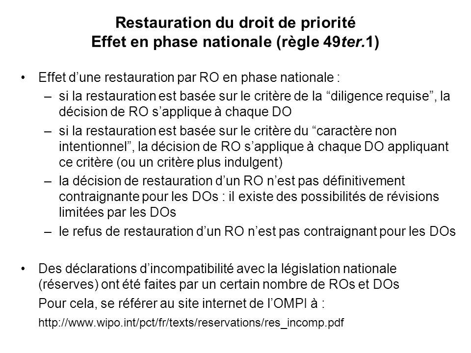 Restauration du droit de priorité Effet en phase nationale (règle 49ter.1) Effet dune restauration par RO en phase nationale : –si la restauration est basée sur le critère de la diligence requise, la décision de RO sapplique à chaque DO –si la restauration est basée sur le critère du caractère non intentionnel, la décision de RO sapplique à chaque DO appliquant ce critère (ou un critère plus indulgent) –la décision de restauration dun RO nest pas définitivement contraignante pour les DOs : il existe des possibilités de révisions limitées par les DOs –le refus de restauration dun RO nest pas contraignant pour les DOs Des déclarations dincompatibilité avec la législation nationale (réserves) ont été faites par un certain nombre de ROs et DOs Pour cela, se référer au site internet de lOMPI à : http://www.wipo.int/pct/fr/texts/reservations/res_incomp.pdf