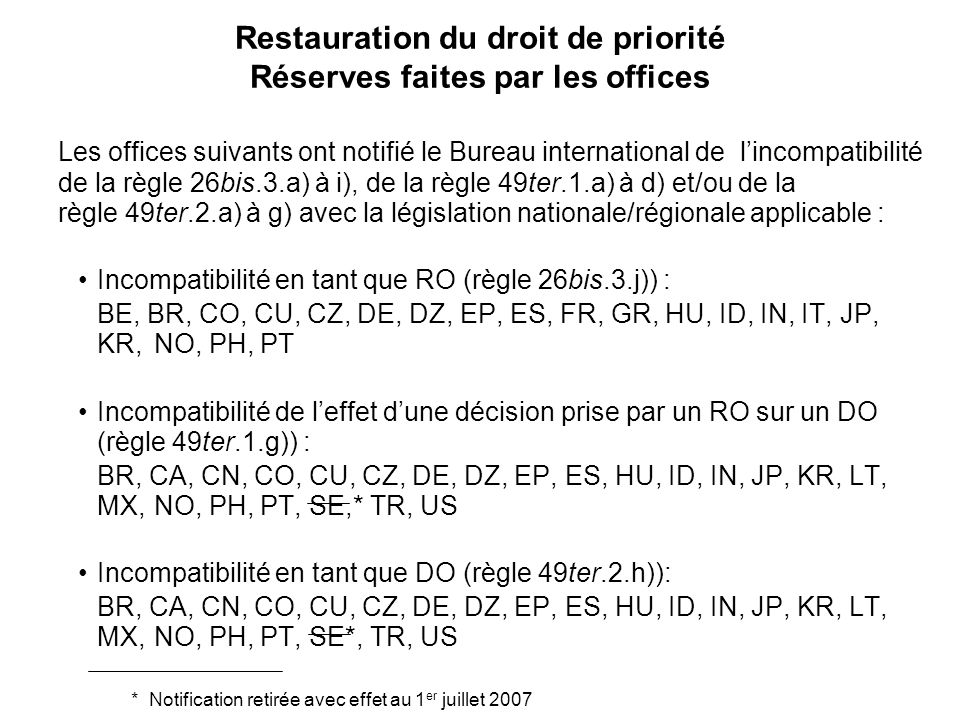 Restauration du droit de priorité Réserves faites par les offices Les offices suivants ont notifié le Bureau international de lincompatibilité de la r