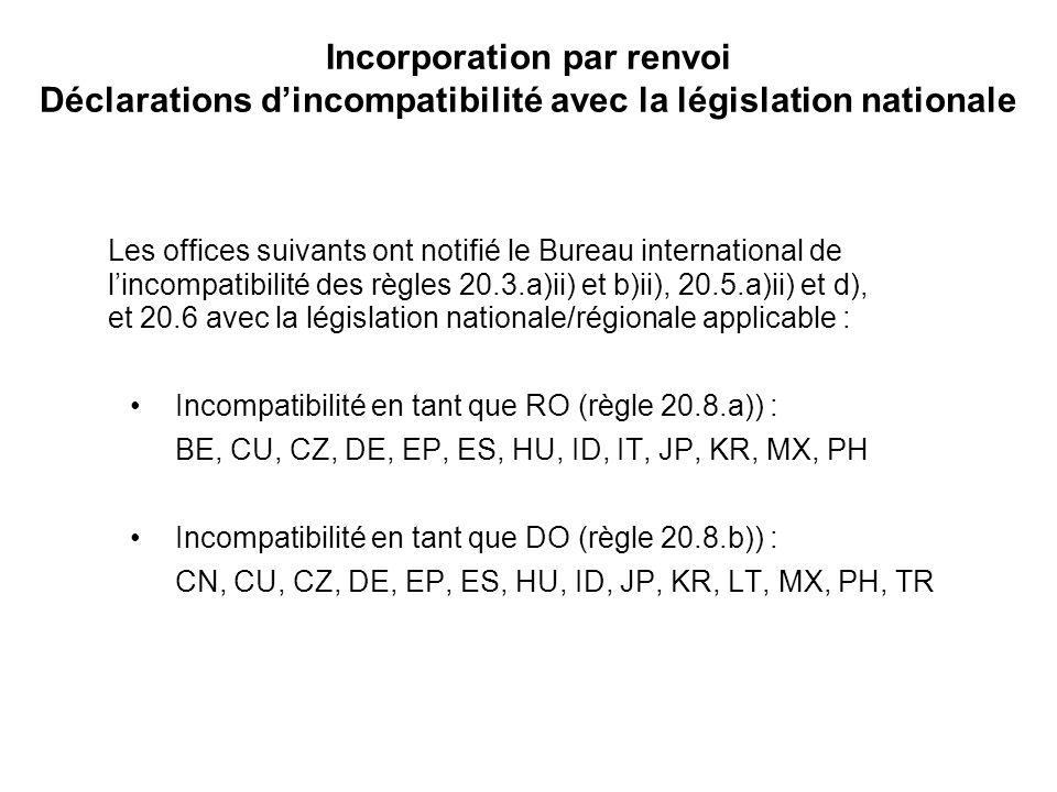 Incorporation par renvoi Déclarations dincompatibilité avec la législation nationale Les offices suivants ont notifié le Bureau international de lincompatibilité des règles 20.3.a)ii) et b)ii), 20.5.a)ii) et d), et 20.6 avec la législation nationale/régionale applicable : Incompatibilité en tant que RO (règle 20.8.a)) : BE, CU, CZ, DE, EP, ES, HU, ID, IT, JP, KR, MX, PH Incompatibilité en tant que DO (règle 20.8.b)) : CN, CU, CZ, DE, EP, ES, HU, ID, JP, KR, LT, MX, PH, TR