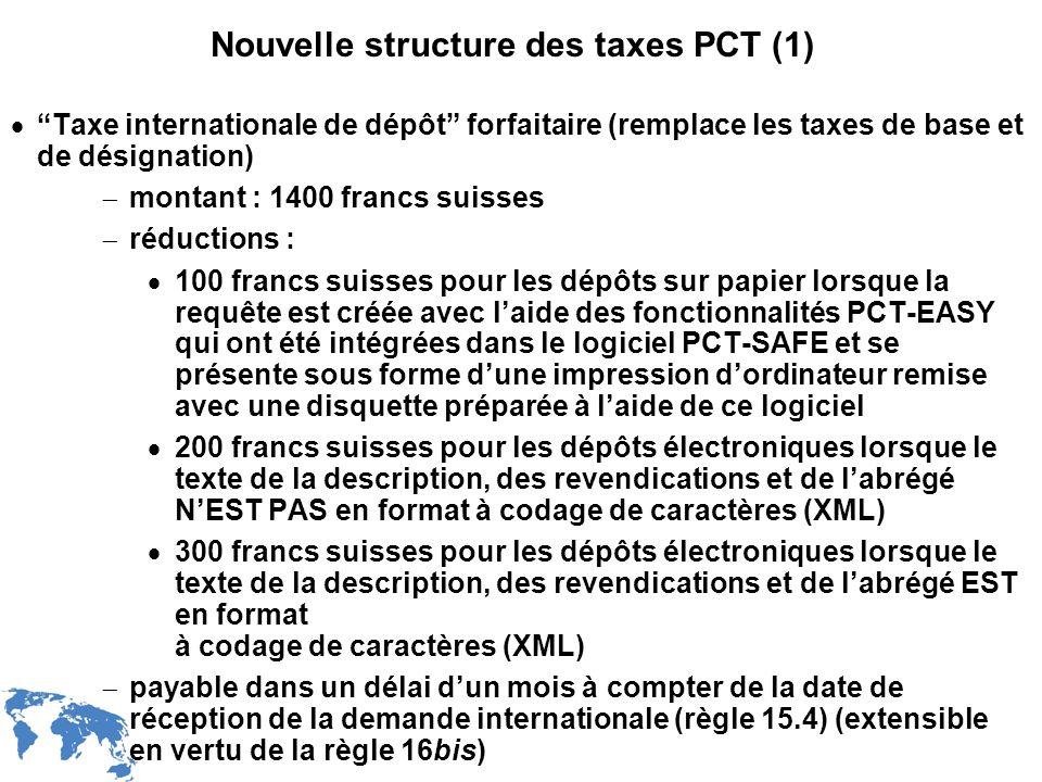 WIPO Recentdv03-27 Nouvelle structure des taxes PCT (1) Taxe internationale de dépôt forfaitaire (remplace les taxes de base et de désignation) montan