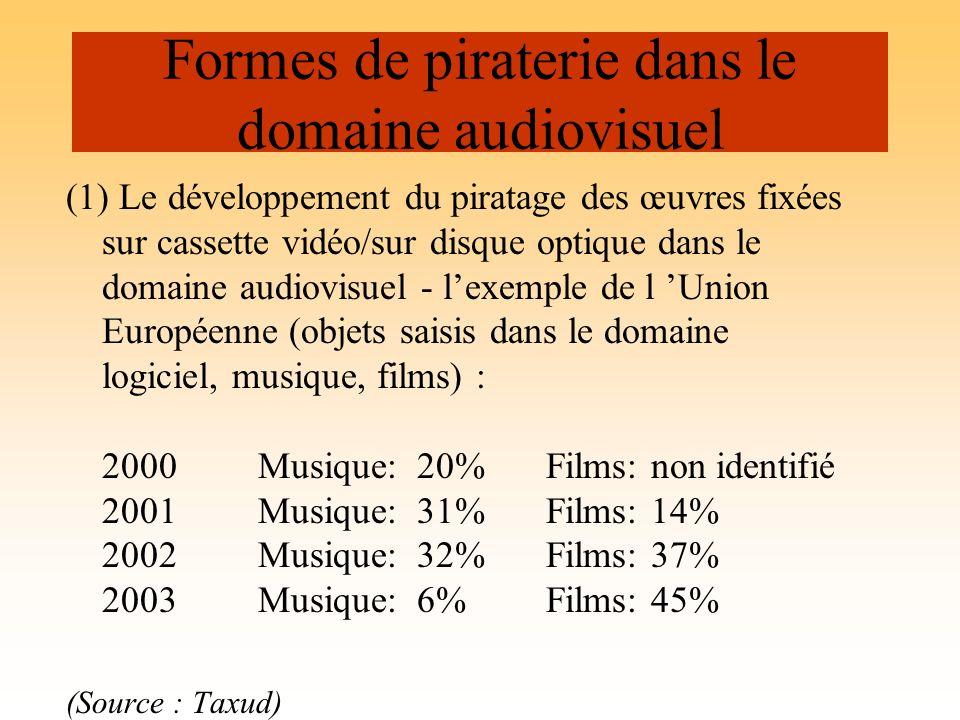 (1) Le développement du piratage des œuvres fixées sur cassette vidéo/sur disque optique dans le domaine audiovisuel - lexemple de l Union Européenne
