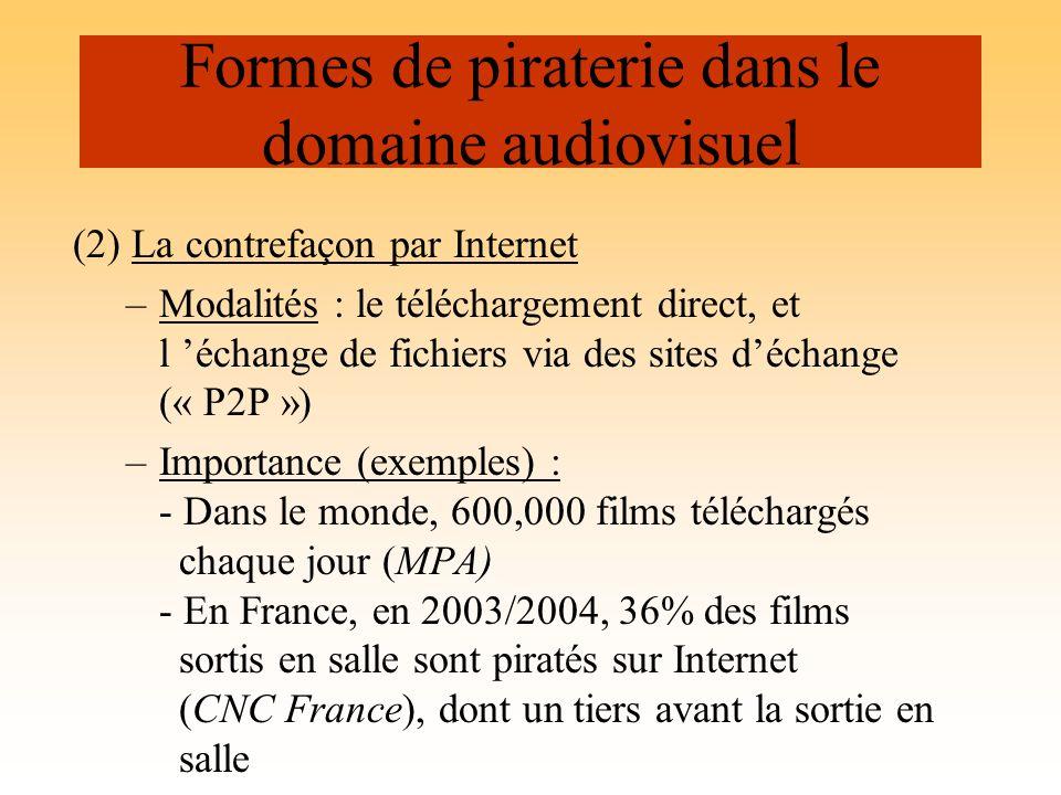 (2) La contrefaçon par Internet –Modalités : le téléchargement direct, et l échange de fichiers via des sites déchange (« P2P ») –Importance (exemples
