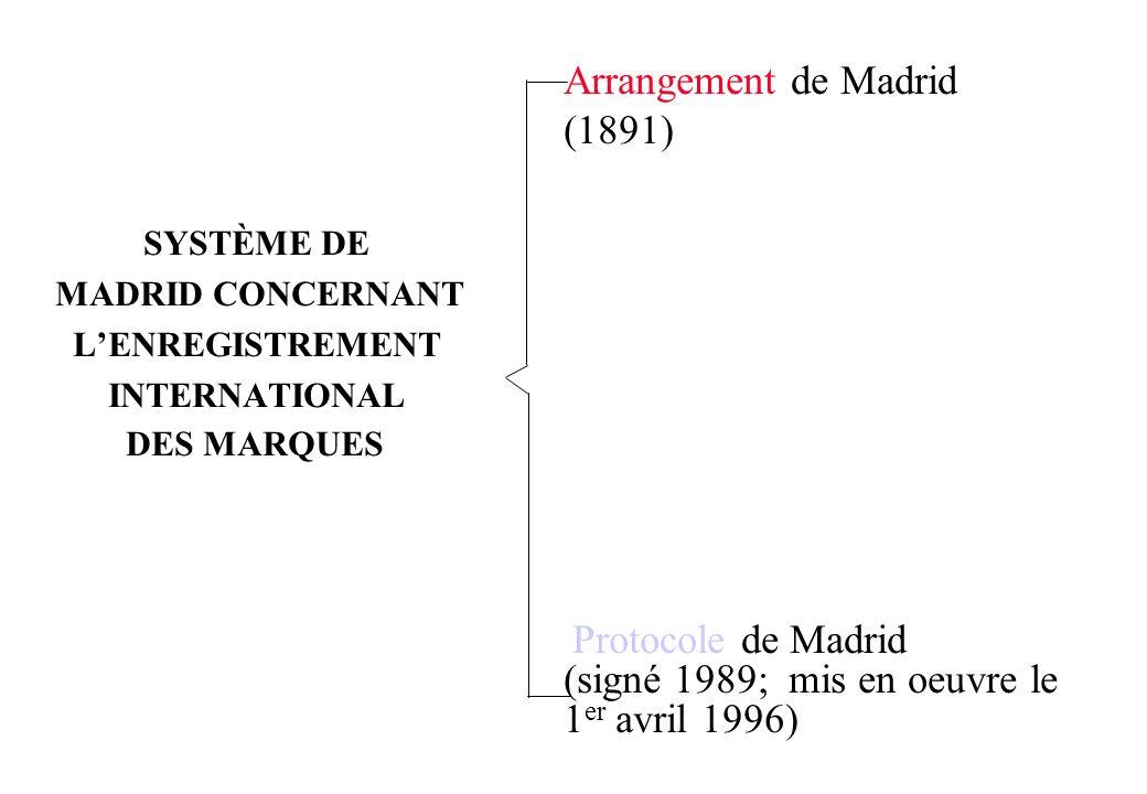 Arrangement de Madrid (1891) SYSTÈME DE MADRID CONCERNANT LENREGISTREMENT INTERNATIONAL DES MARQUES Protocole de Madrid (signé 1989; mis en oeuvre le
