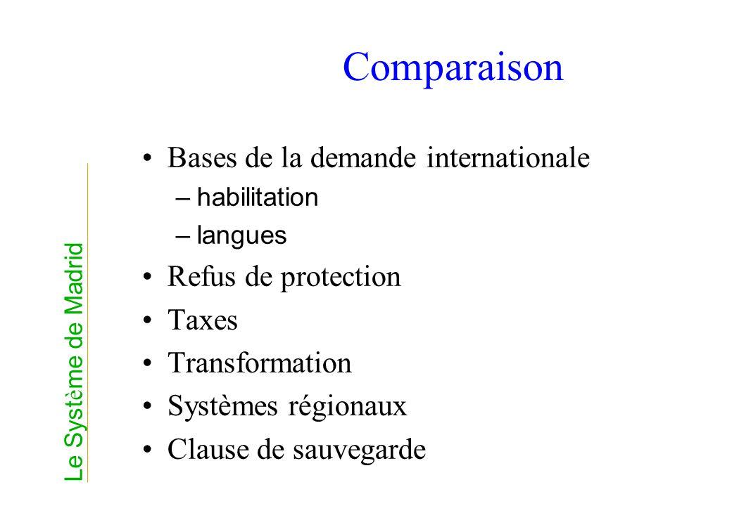 Comparaison Bases de la demande internationale –habilitation –langues Refus de protection Taxes Transformation Systèmes régionaux Clause de sauvegarde