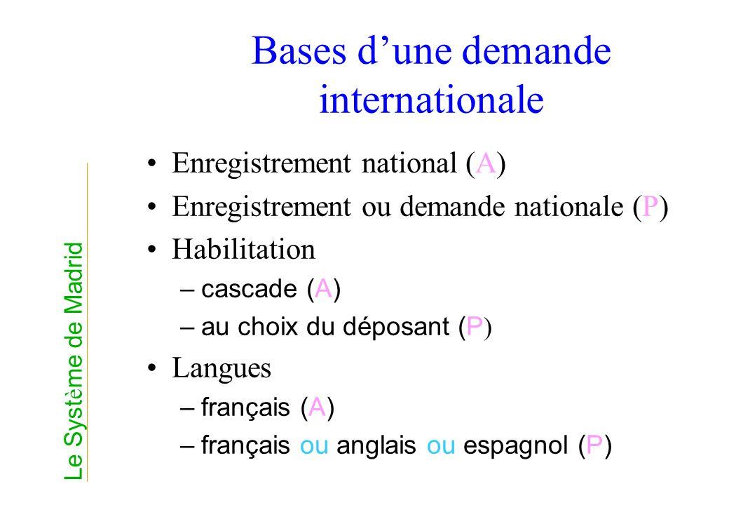 Bases dune demande internationale Enregistrement national (A) Enregistrement ou demande nationale (P) Habilitation –cascade (A) –au choix du déposant