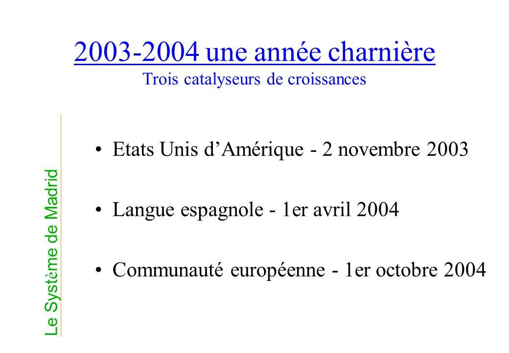 2003-2004 une année charnière Trois catalyseurs de croissances Etats Unis dAmérique - 2 novembre 2003 Langue espagnole - 1er avril 2004 Communauté eur