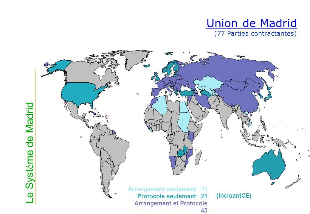 Le système de Madrid en chiffres Enregistrements internationaux Janv-Oct 2004 Enregistrements19,219 (+3.89%) Désignations postérieures 8,015 (+12.05%) Renouvellement 5,935 (+7.23%)