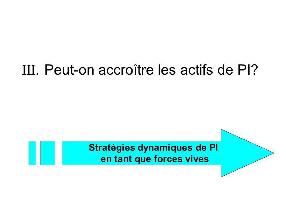 III. Peut-on accroître les actifs de PI? Stratégies dynamiques de PI en tant que forces vives