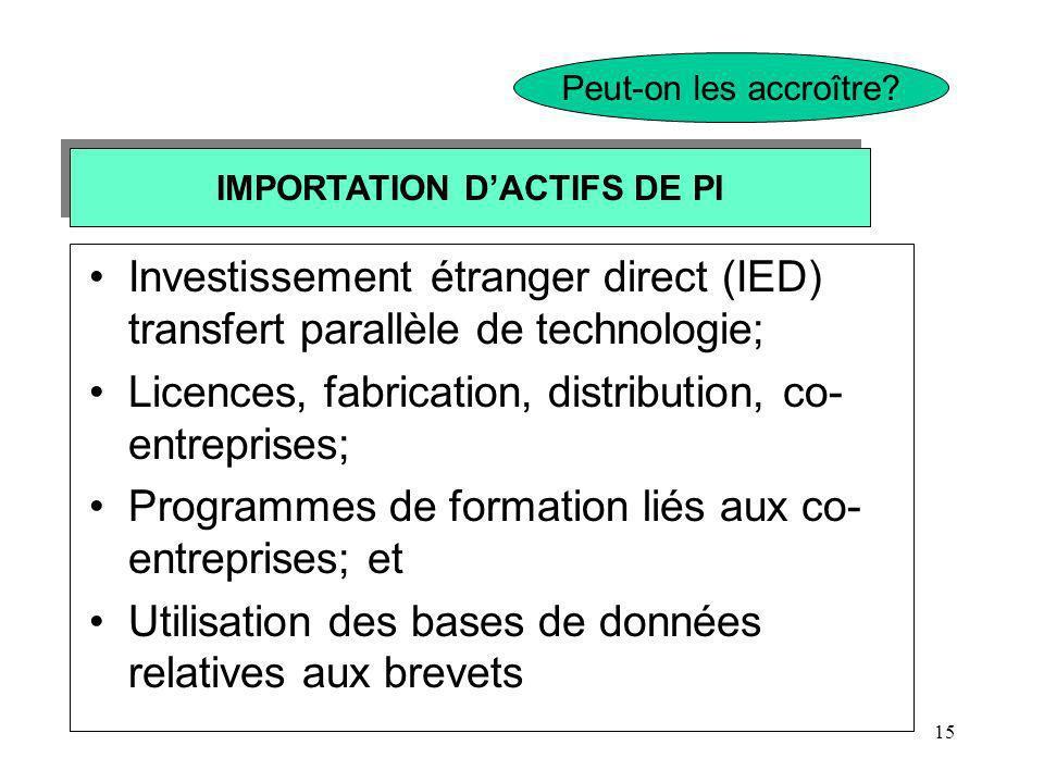 15 Investissement étranger direct (IED) transfert parallèle de technologie; Licences, fabrication, distribution, co- entreprises; Programmes de formation liés aux co- entreprises; et Utilisation des bases de données relatives aux brevets Peut-on les accroître.