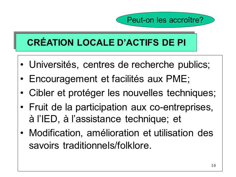 16 Universités, centres de recherche publics; Encouragement et facilités aux PME; Cibler et protéger les nouvelles techniques; Fruit de la participati