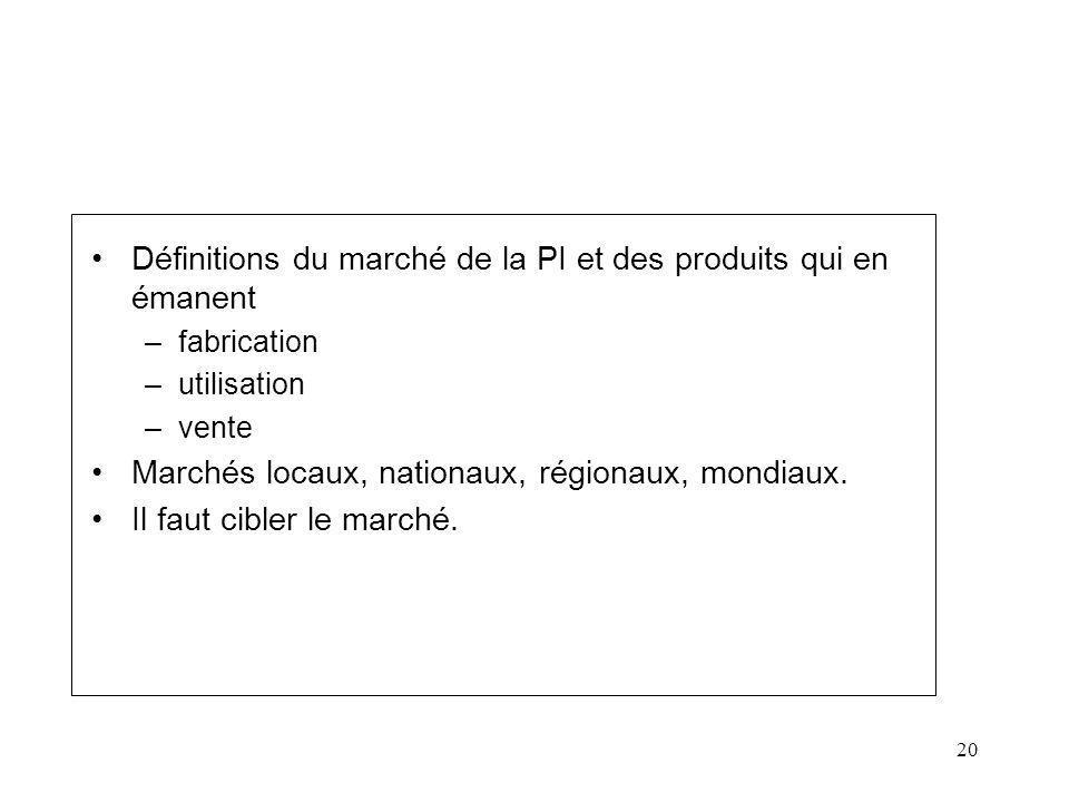 20 Définitions du marché de la PI et des produits qui en émanent –fabrication –utilisation –vente Marchés locaux, nationaux, régionaux, mondiaux.