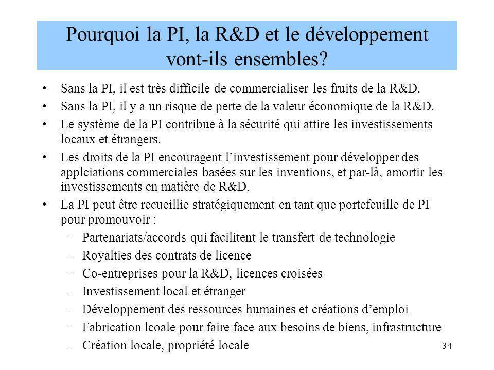 34 Pourquoi la PI, la R&D et le développement vont-ils ensembles? Sans la PI, il est très difficile de commercialiser les fruits de la R&D. Sans la PI