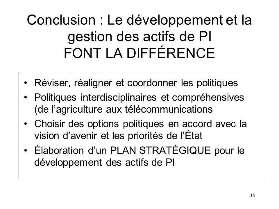 36 Conclusion : Le développement et la gestion des actifs de PI FONT LA DIFFÉRENCE Réviser, réaligner et coordonner les politiques Politiques interdis