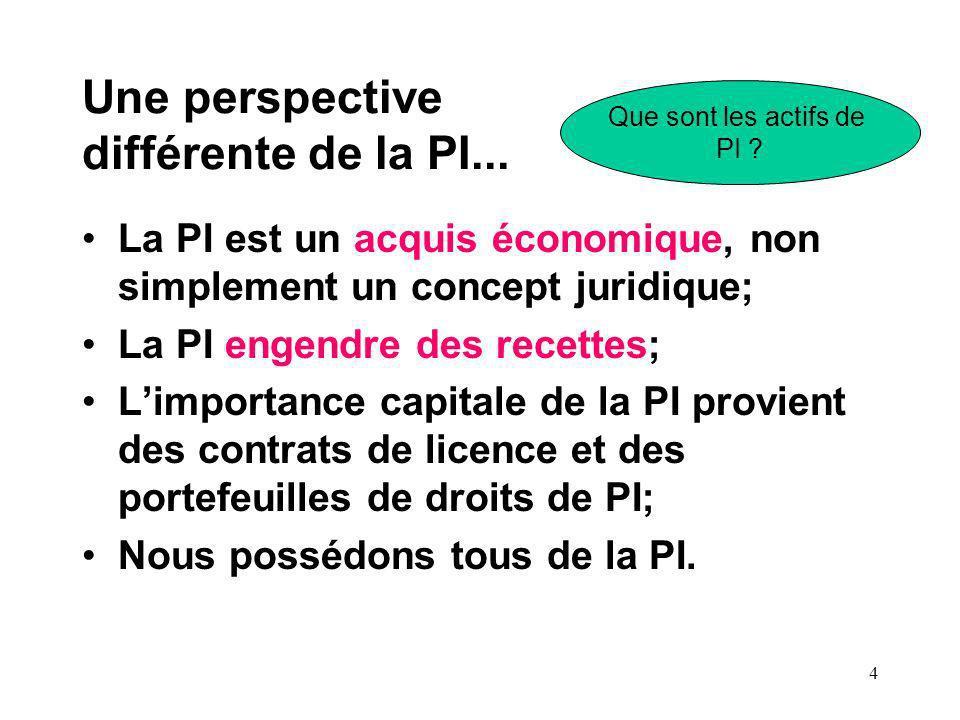 4 Une perspective différente de la PI... La PI est un acquis économique, non simplement un concept juridique; La PI engendre des recettes; Limportance