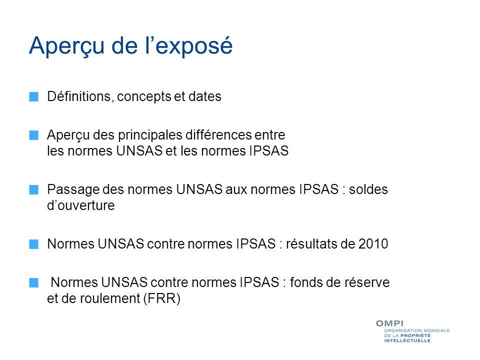 Aperçu de lexposé Définitions, concepts et dates Aperçu des principales différences entre les normes UNSAS et les normes IPSAS Passage des normes UNSA