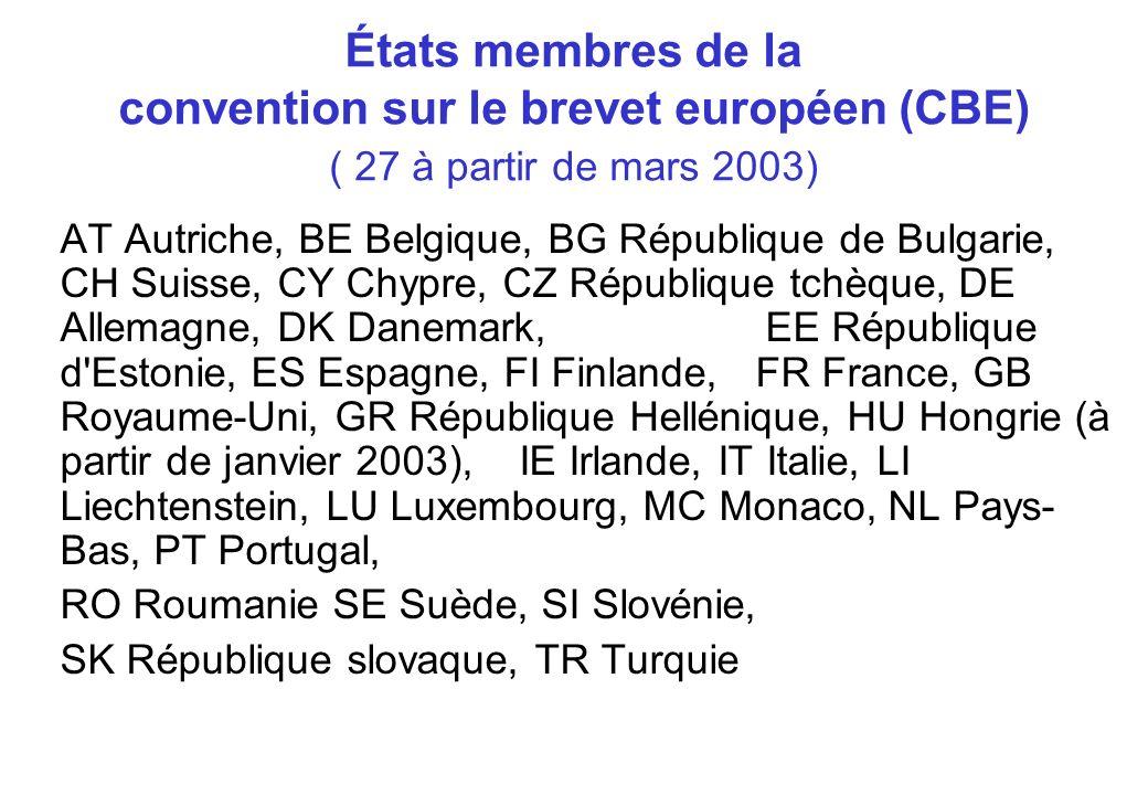 États membres de la convention sur le brevet européen (CBE) ( 27 à partir de mars 2003) AT Autriche, BE Belgique, BG République de Bulgarie, CH Suisse, CY Chypre, CZ République tchèque, DE Allemagne, DK Danemark, EE République d Estonie, ES Espagne, FI Finlande, FR France, GB Royaume-Uni, GR République Hellénique, HU Hongrie (à partir de janvier 2003), IE Irlande, IT Italie, LI Liechtenstein, LU Luxembourg, MC Monaco, NL Pays- Bas, PT Portugal, RO Roumanie SE Suède, SI Slovénie, SK République slovaque, TR Turquie