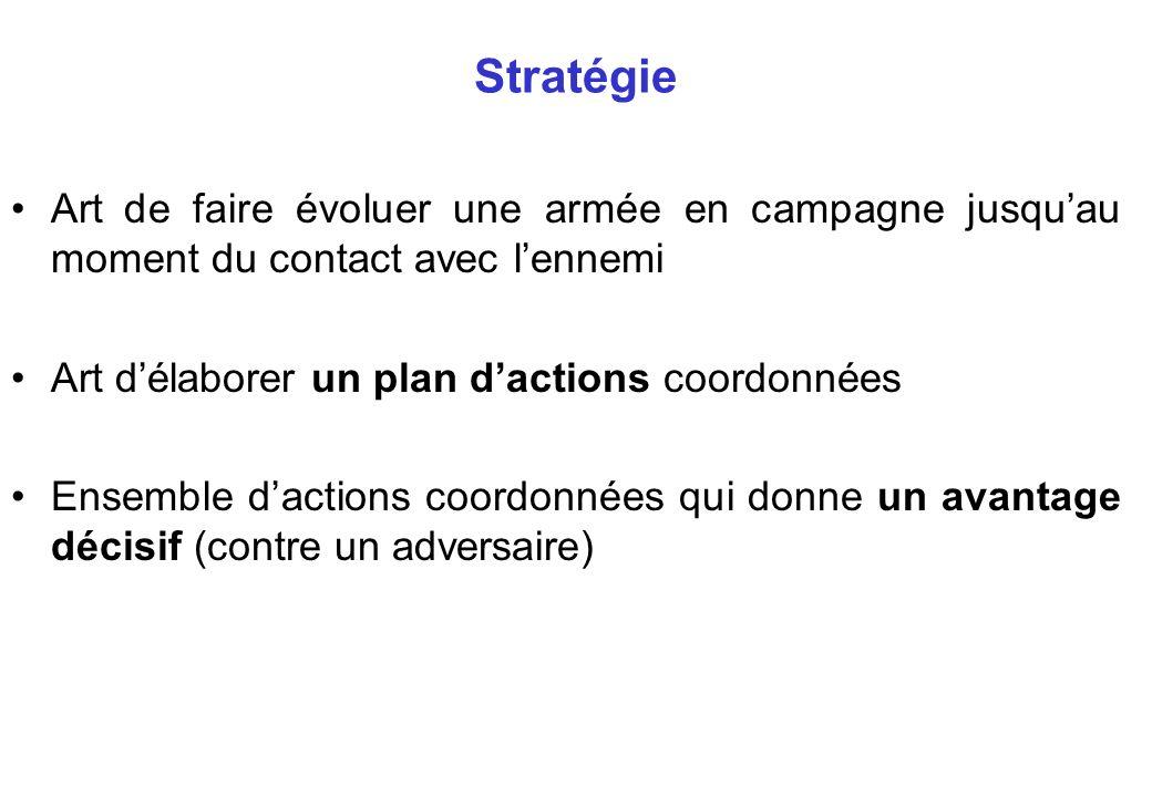 Revendications (4) Cf.