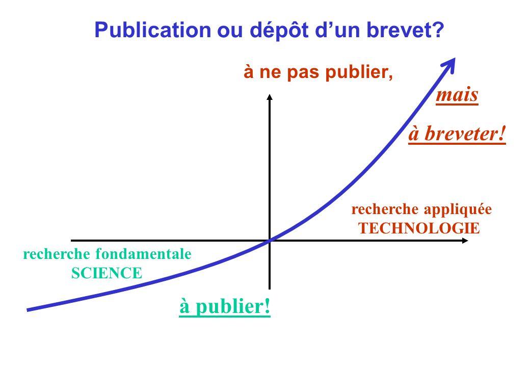 Publication ou dépôt dun brevet. à ne pas publier, à publier.