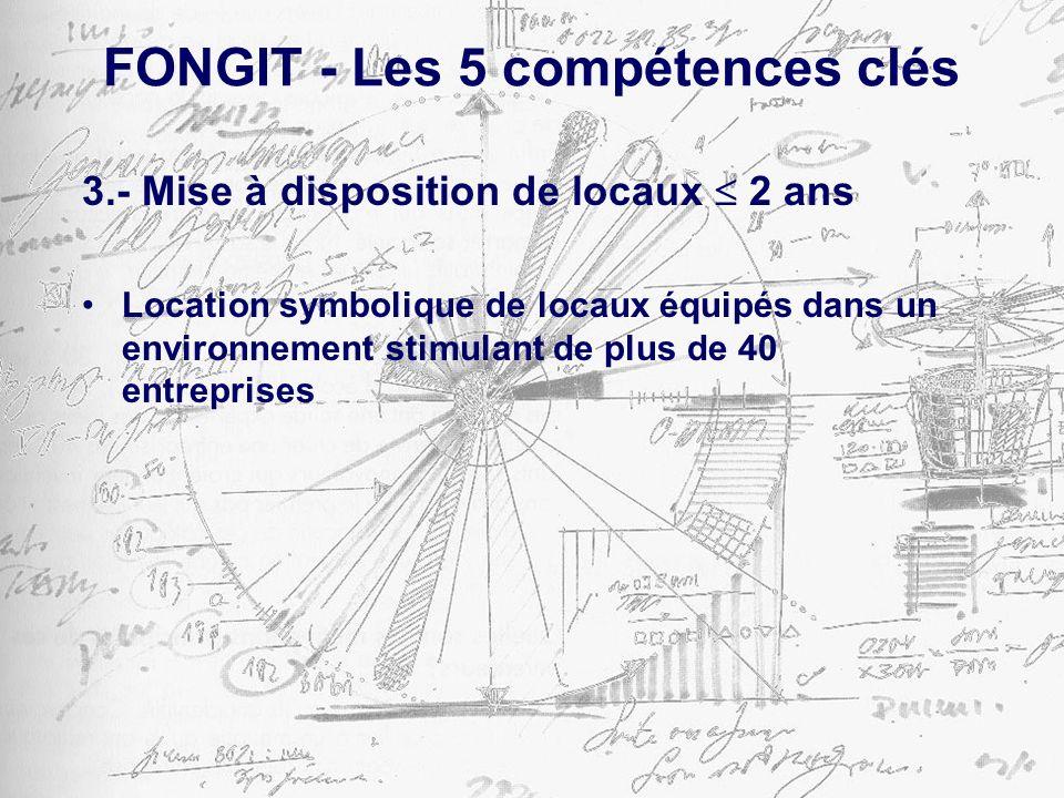 FONGIT - Les 5 compétences clés 3.- Mise à disposition de locaux 2 ans Location symbolique de locaux équipés dans un environnement stimulant de plus de 40 entreprises