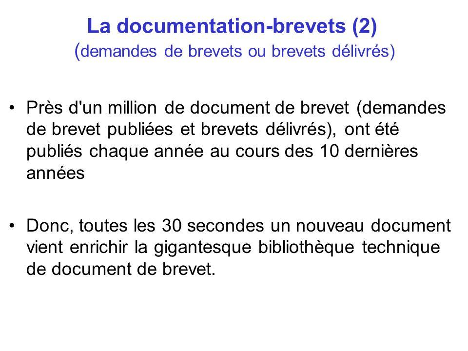 La documentation-brevets (2) ( demandes de brevets ou brevets délivrés) Près d'un million de document de brevet (demandes de brevet publiées et brevet