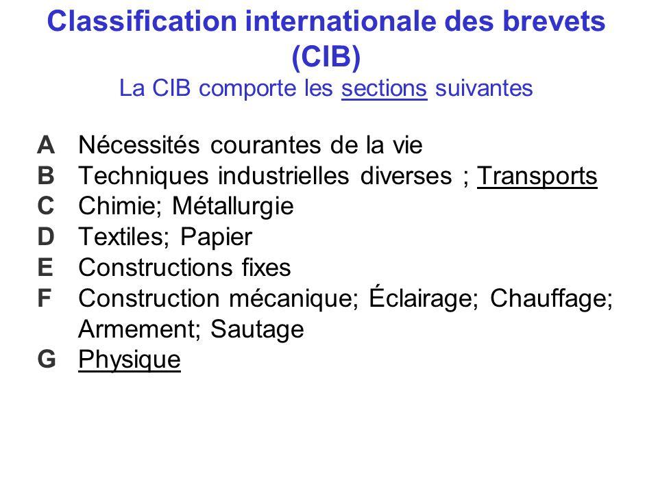 Classification internationale des brevets (CIB) La CIB comporte les sections suivantes A Nécessités courantes de la vie B Techniques industrielles div