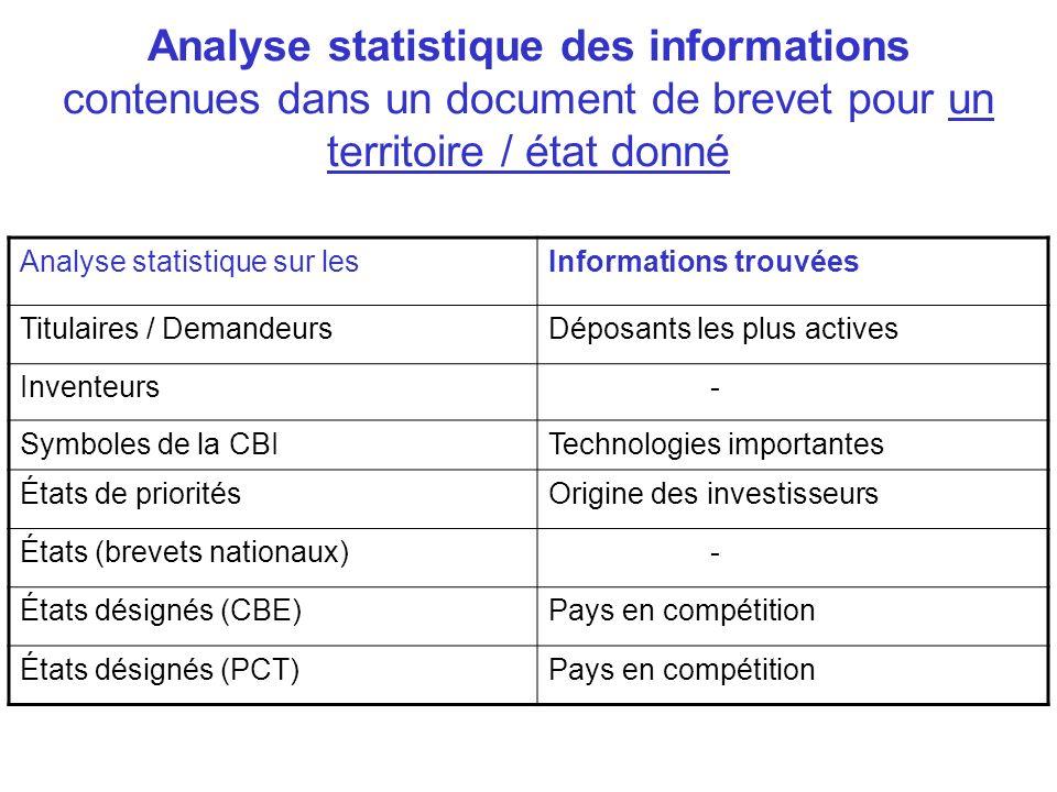Analyse statistique des informations contenues dans un document de brevet pour un territoire / état donné Analyse statistique sur lesInformations trou